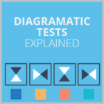 diagramatic test text