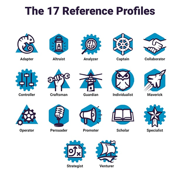 17 reference profiles